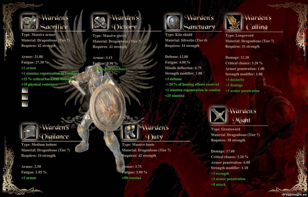 Wardens Burden для Dragon Age: Origins, превью