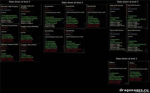Повешение уровня оружия в Dragon Age 2, превью